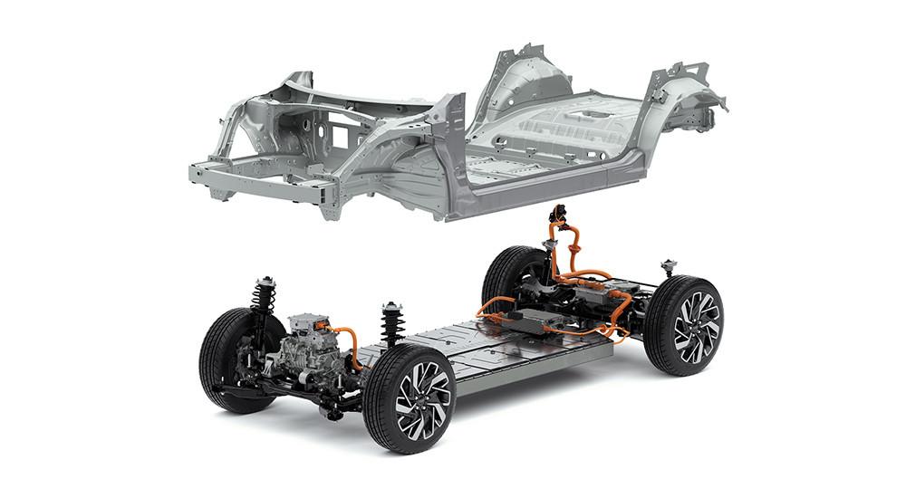 Hyundai-Kia-EGMP