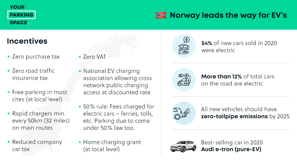 Lessons_from_Norway_Infographic