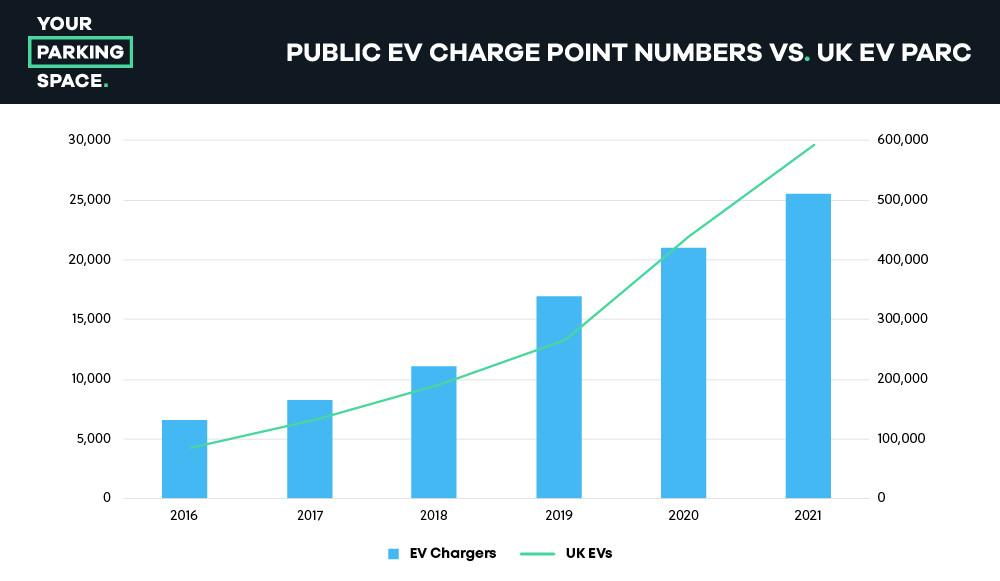 EV_Graph-3